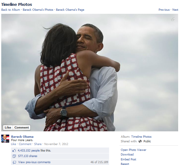 facebook images get the most interaction