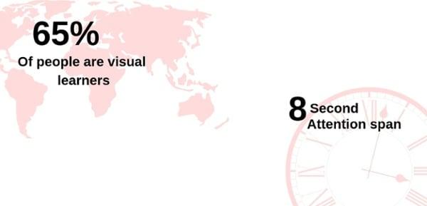 Visuals_Blog_Facts